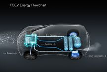 Ref. Car Tech