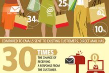 Direct Mail Infographics / Infographics for #DirectMail