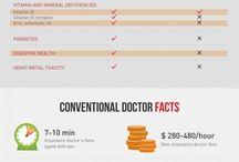 medical info graphics