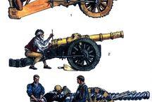 Артиллерия средневековья