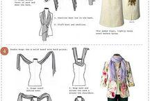 kläder tips och ideer