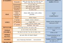 Francais-Grammaire