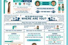 Genesis Infographic