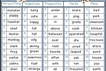 Sentence Writing Strategies