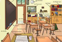 nemčina-škola, zamestnanie