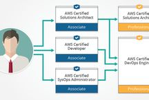AWS Training in Chennai   Cloud Computing Training From UX Business Solutions