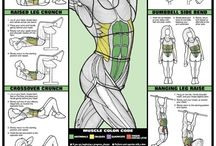 How-to-workout