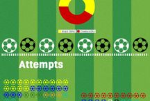 World Cup 2014 Stats!! / We've got World Cup fever here at Connexica, so we've created infographics showing the stats from selected matches in this years tournament.