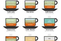 Gourmet - Coffee