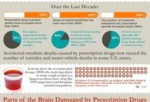 Prescriptions that tried to kill me