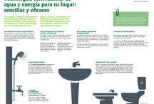 """Observatorio DKV de Salud y Medioambiente:  """"Hogares saludables, edificios sostenibles"""" / El informe 2015 del Observatorio DKV de Salud y Medioambiente aborda la edificación sostenible, la gestión responsable de los recursos, la pobreza energética o el cuidado de la salud desde el hogar, pasando por la movilidad sostenible o el cuidado de la calidad del aire.  Descarga el documento completo en http://dkvseguros.com/observatorio/5-hogares-saludables/"""