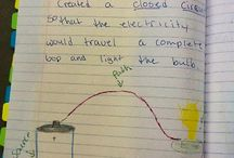 Year 6 Science - electricity
