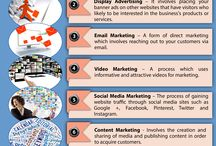 8 Most Noted Types of Online Marketing / Winchester based Sixth Level Marketing delivering fantastic digital marketing for a fraction of the cost of a large agency, personal, reliable and knowledgeable. Hampshire's Internet experts at promoting businesses online. Log on : http://www.6lm.co.uk/