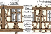 Architectural constructions