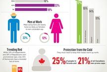Promo Industry Infographics