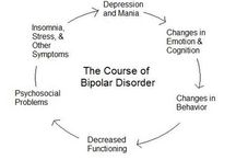Disorders | Adults - Therapy / by Stacie