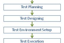 software testing in pune