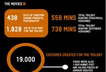 Infographics / Movies, TV shows, comics and other pop culture by the numbers.