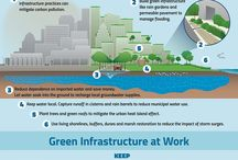 The Green Infrastructure Dividend / Creating a Sustainable Infrastructure