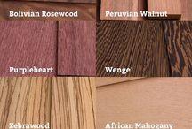 Wood sorts
