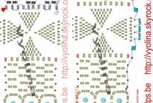 patrones y esquemas