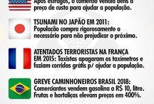 Brasil (Manifestações de 2018)