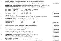 Polyethylene Film Data sheet at sales@typp.cn