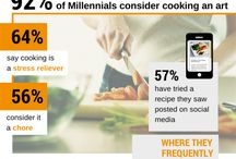Generational Cooking Stats