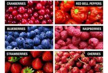 Foods that heal your kidneys
