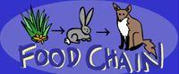 School Theme - Food Chain
