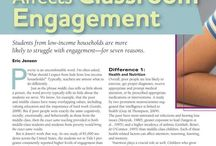 Educational Articles / by Amy Wright Volentine