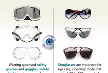 Eyes Protection PPE
