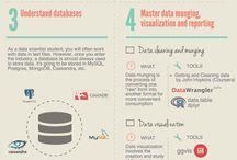 #data