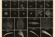 astronomie si alea alea