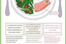Régime alimentaire / régime alimentaire équilibré pour rester en pleine forme