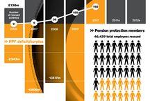 Graphics - infographic