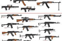 AK - all about