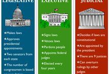 Histoire / US history