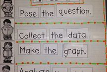 Math- Graphing
