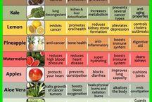 fruit + veg he a HEALTH
