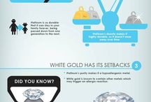 Ring Guidelines