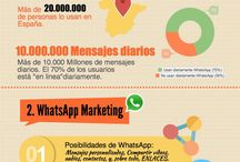 WhatsApp Marketing / A professional and effective platform to communicate with potential customers or create a loyalty program. Your bulk whatsapp messages along with images or videos and unlimited characters. A video or picture is worth than thousand words.