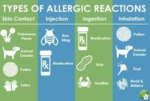 Allergies by Dr. Summit Shah / Types of Allergic Reactions and what to do about them.