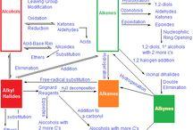 teaching organic chem