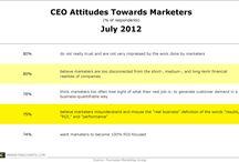 Marketing survey diagrams