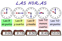 ressources espagnol primaire