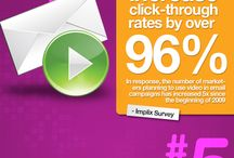 Video Marketing WORKS!! / Facts & fun photos on why everyone should be using video