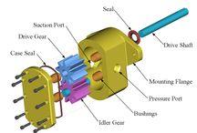 Pompy hydrauliczne, hydraulika siłowa, Hydraulic Oil pumps / Pompy hydrauliczne, hydraulika siłowa, Hydraulic Oil pumps