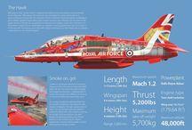 Top Gun & aviation