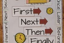 Anchor Charts / by Dawn Swensen